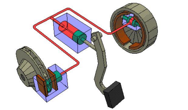 بررسیلوازم یدکی ، اجزا و نحوه ی عملکرد سیستم ترمز خودرو