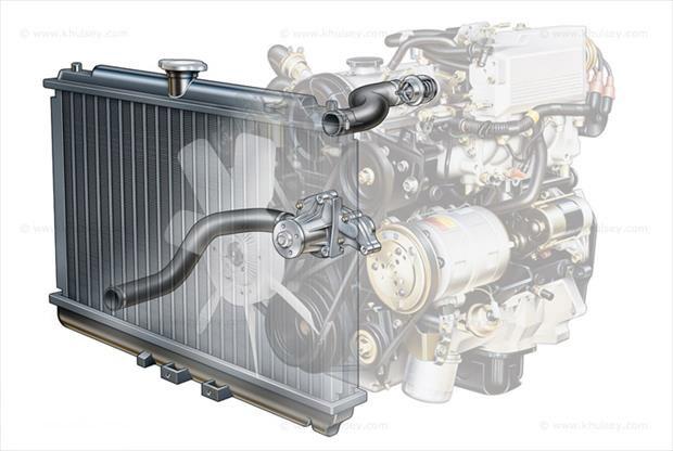 معرفی لوازم یدکی و انواع سیستم خنک کننده خودرو