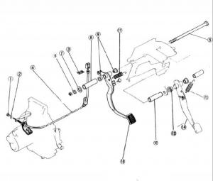 ( نحوه ی باز و بسته کردن اجزا سیستم کلاچ خودرو پراید ( پدال و سیم کلاچ