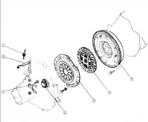 نحوه ی باز و بسته کردن اجزا سیستم کلاچ خودرو پراید ( کلاچ فلایویل )